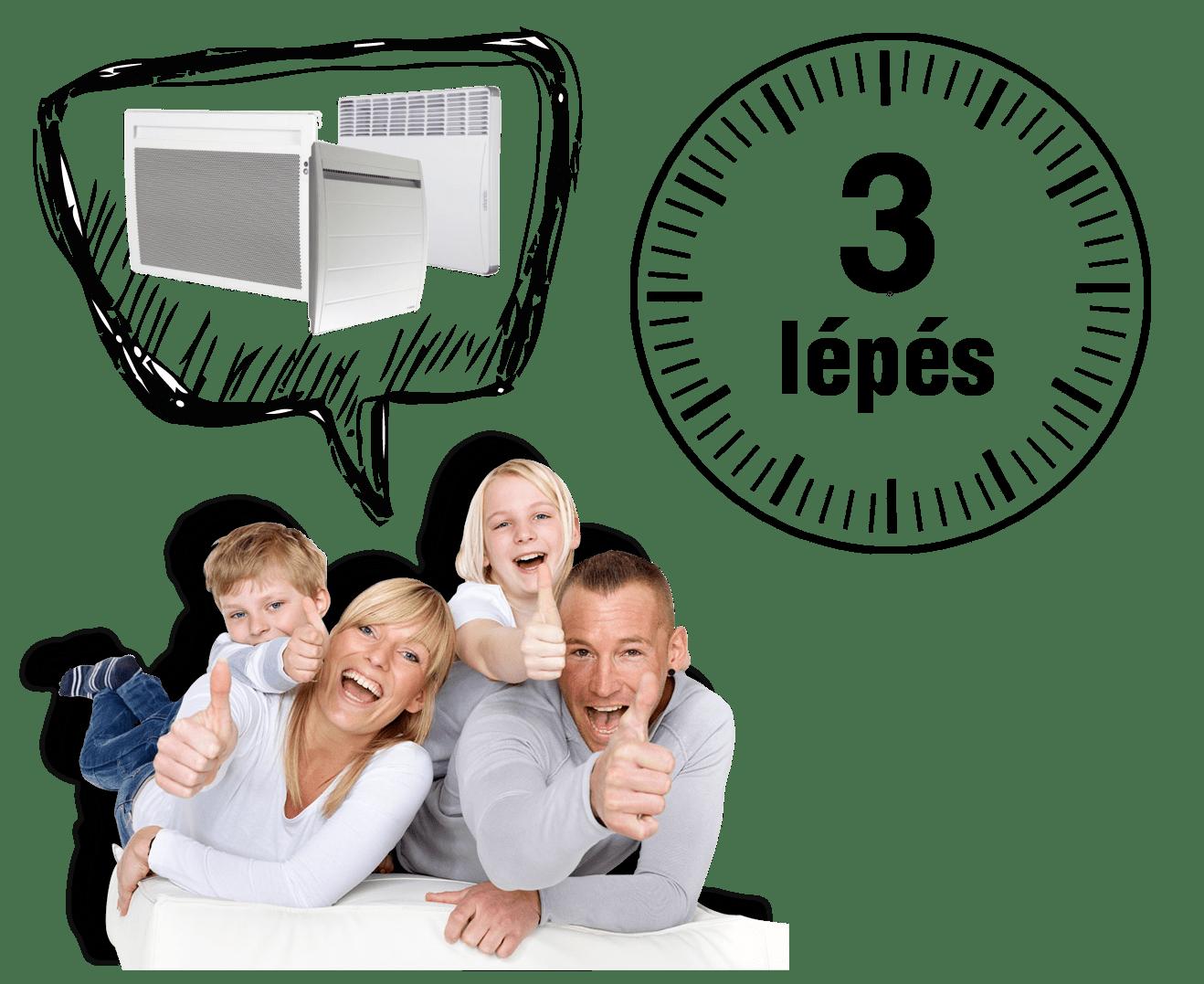 Próbálja ki 3 lépéses elektromos fűtőtest választónkat